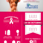 "Campaign ""Trenzando Sonrisas"" needs caring people"